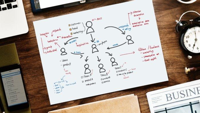content-flow-chart